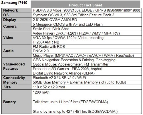 samsung_i7110_product-sheet-500-x-402