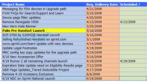 palm-pre-launch-date-spread