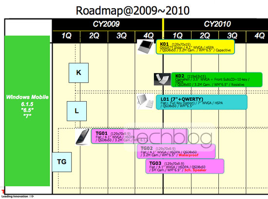 toshiba-roadmap-2009-2010-1