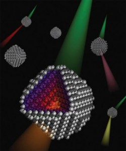 led-nanocrystals-science