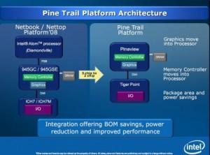 intel_pine_trail_moblin_disclosure_4-480x356