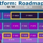 intel core i7 roadmap 150x150