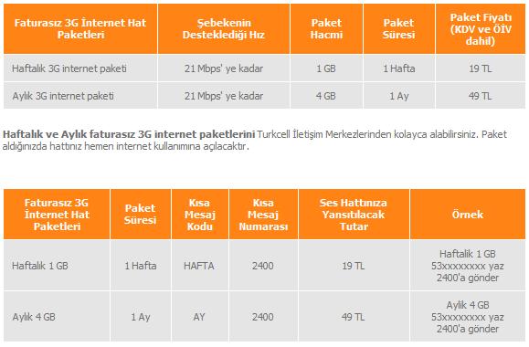 turkcell-3g-internet-faturasiz-1nisan