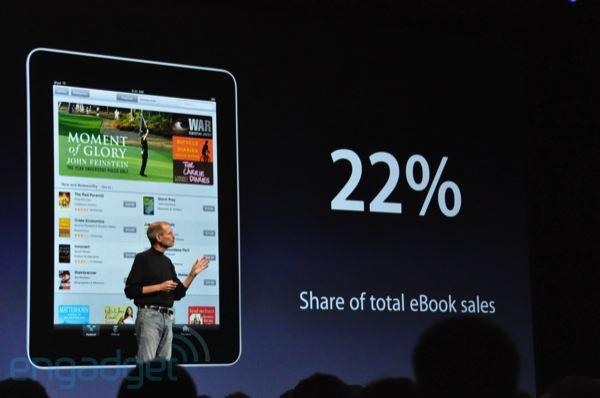 apple-wwdc-ibookstore