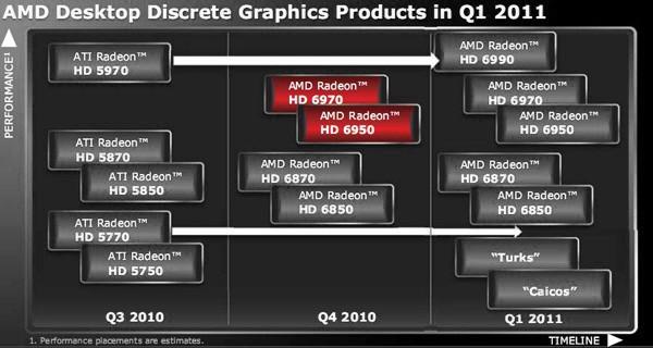 amd-desktop-discrete-cpu-2010-2011