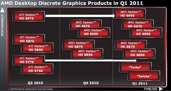 amd-radeon-desktop-2010-2011