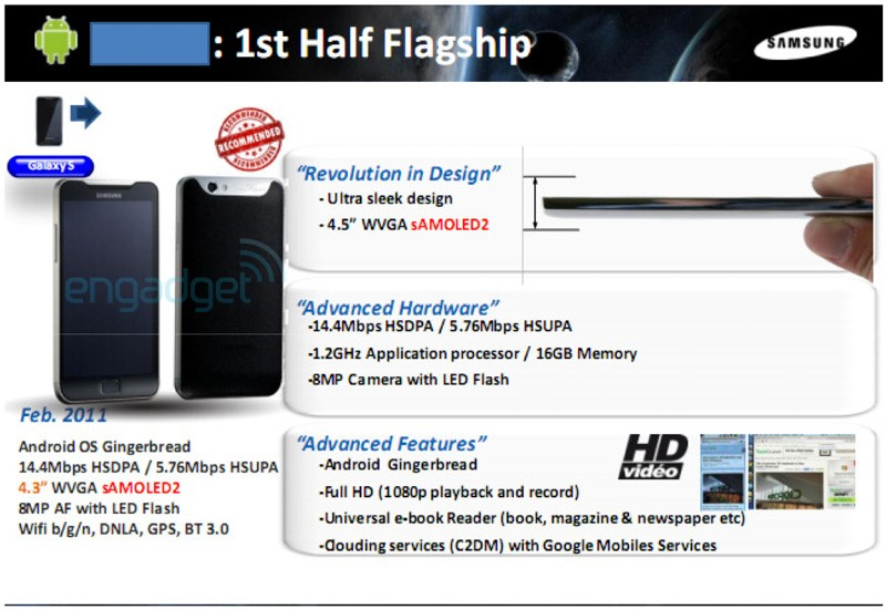 samsung-android-flagship-2011-2