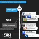 apple-app-store-500-bin-infografik-3