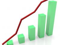 IDC'nin araştırmasına göre iPhone satışları bir yılda yüzde 142 yükseldi