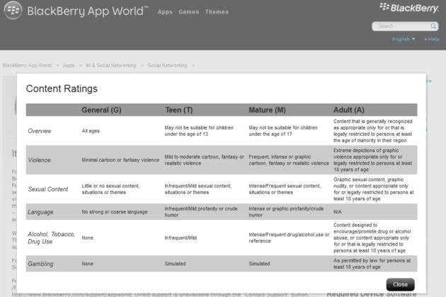 RIM BlackBerry App World'e içerik sınıflandırma sistemi ekledi