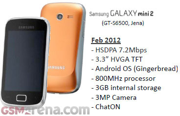 samsung-galaxy-mini-2-130212
