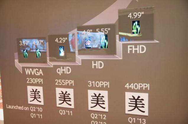 Altius J kod adıyla anılan Samsung Galaxy S IV nisan ortalarında piyasaya çıkabilir