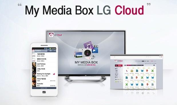 lg-cloud-290413