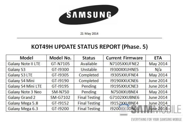 samsung-galaxy-s5-android-4-4-2-kitkat-guncelleme-takvim-270514