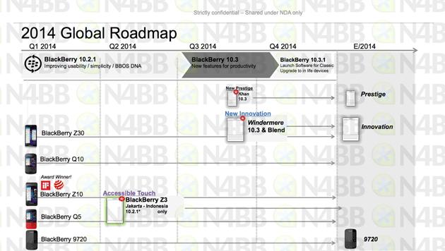 blackberry-2014-yol-haritasi-260814