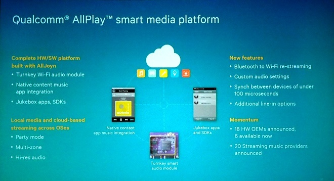 qualcomm-allplay-150515