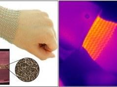 Esnek nanotel örgü ağrıyan kaslarınızı ısıtacak
