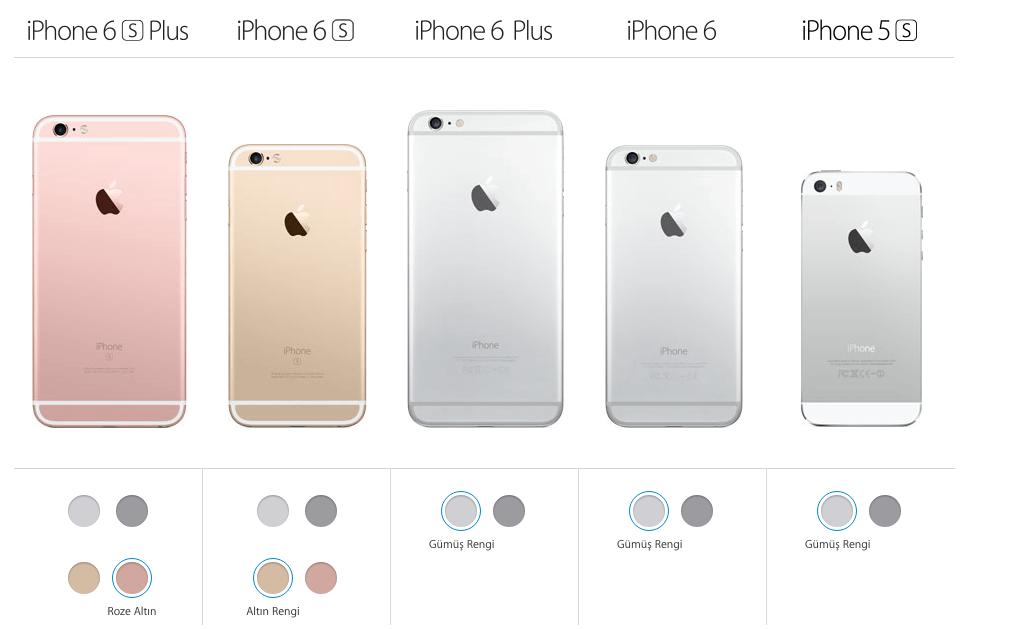 Altın Rengi Iphone Isteyenlerin Iphone 6s Veya Iphone 6s