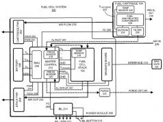 Apple şarj edilmeye ihtiyaç duymadan günlerce çalışabilecek dizüstü bilgisayarlar hazırlamayı istiyor