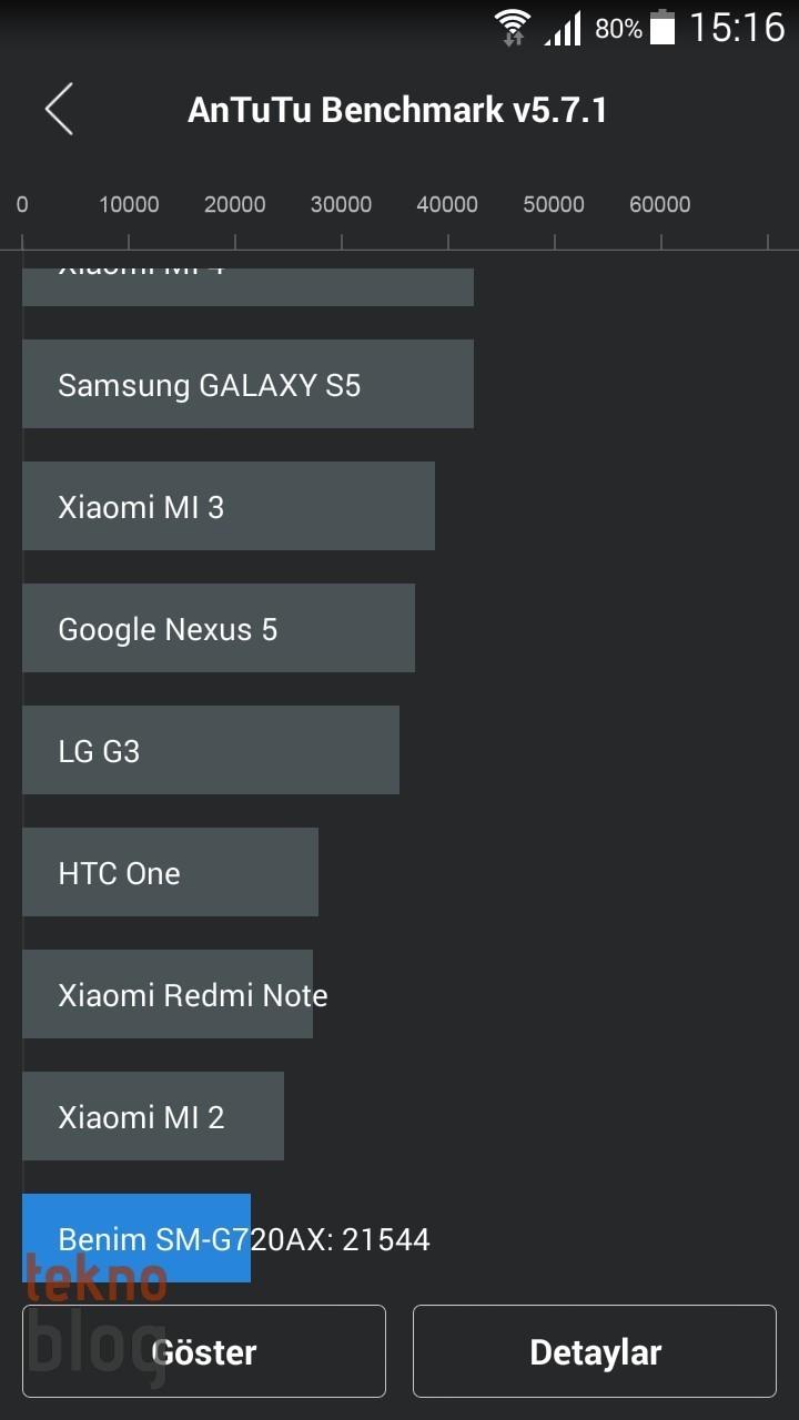 avea-galaxy-grand-max-ekran-goruntuleri-00001