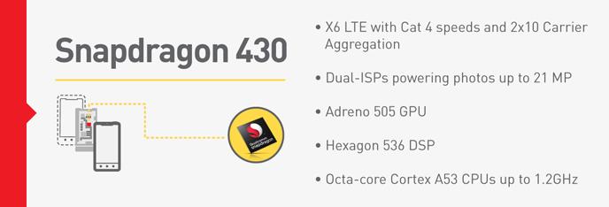 snapdragon-430-ozellikler-150915