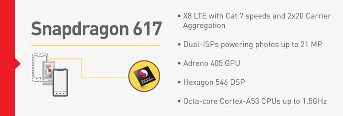 snapdragon-617-ozellikler-150915