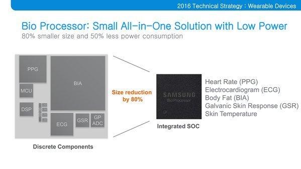 samsung-bio-processor-181115