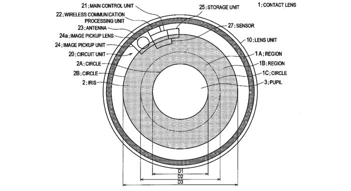 sony kamerali kontakt lens patent