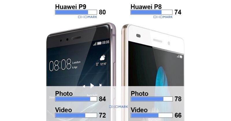 huawei-p9-dxomark-250716