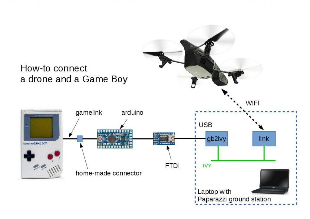 game-boy-classic-drone-220816