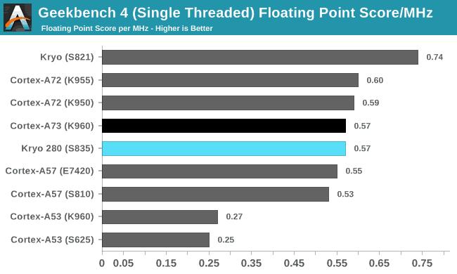 snapdragon-835-benchmark-230317-1