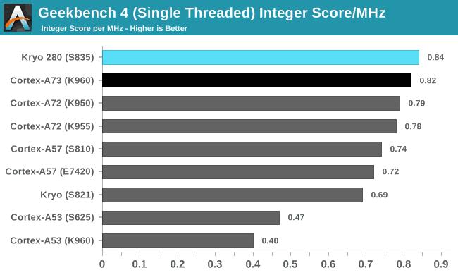snapdragon-835-benchmark-230317-2