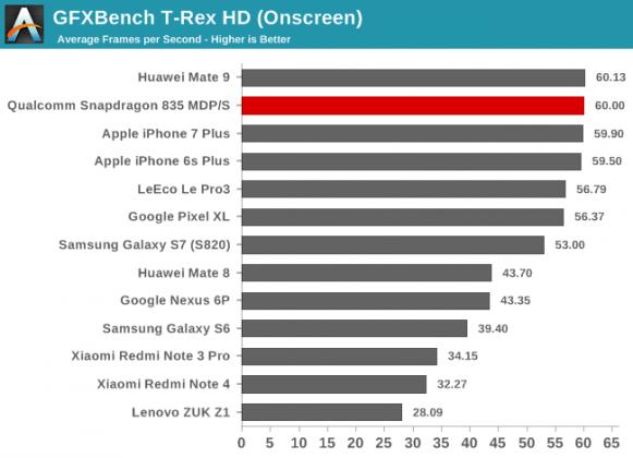 snapdragon-835-benchmark-230317-4-581x420