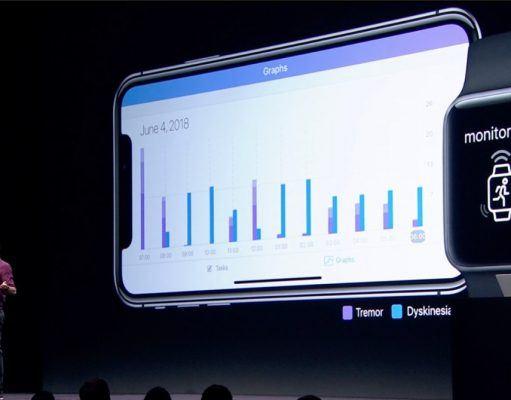 Apple Watch Parkinson semptomlarını izlemek için kullanılabilecek