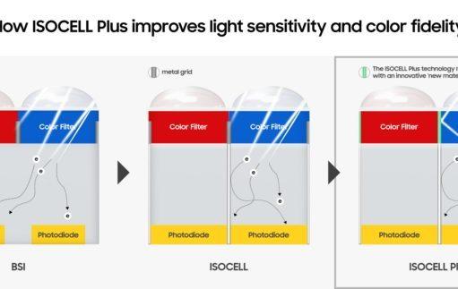 Samsung ISOCELL Plus kamera sensörü düşük ışıkta yüksek performans vadediyor