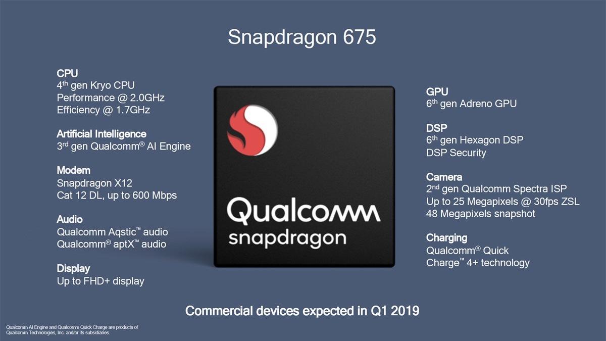 Qualcomm Snapdragon 675 üç kamera desteğiyle geliyor